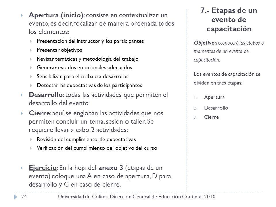 7.- Etapas de un evento de capacitación Objetivo: reconocerá las etapas o momentos de un evento de capacitación. Los eventos de capacitación se divide