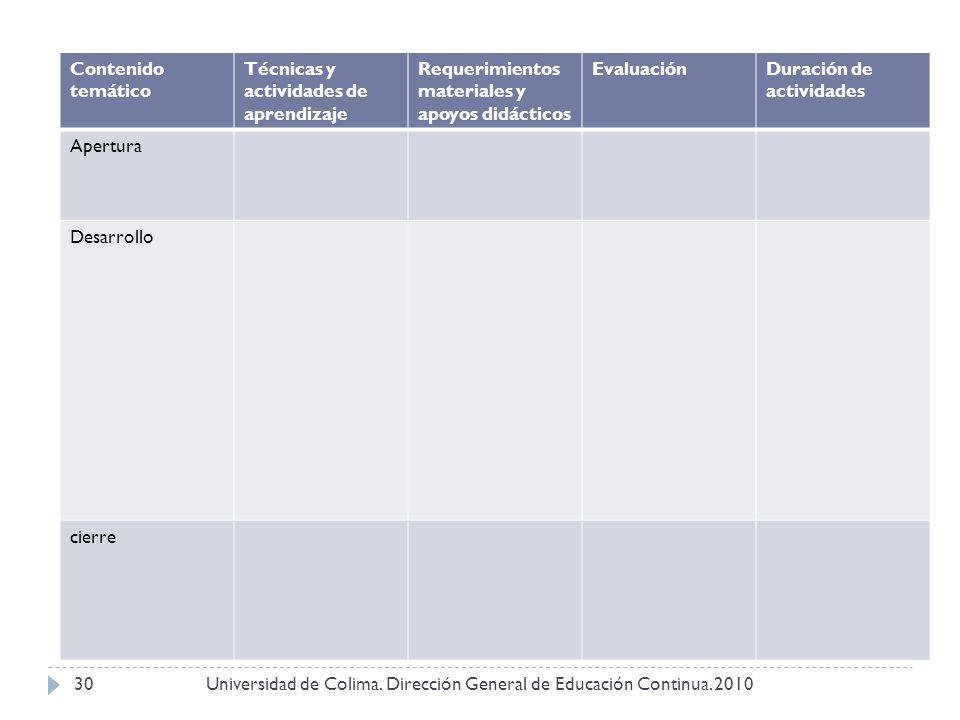 Universidad de Colima. Dirección General de Educación Continua. 201030 Contenido temático Técnicas y actividades de aprendizaje Requerimientos materia