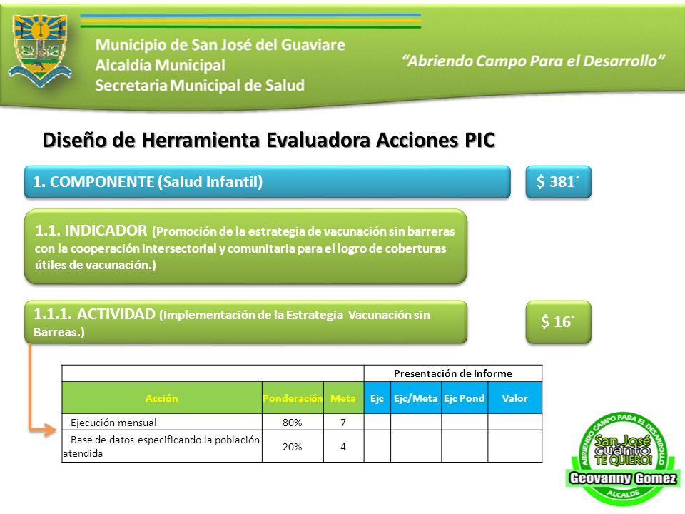 Diseño de Herramienta Evaluadora Acciones PIC 1. COMPONENTE (Salud Infantil) 1.1. INDICADOR (Promoción de la estrategia de vacunación sin barreras con