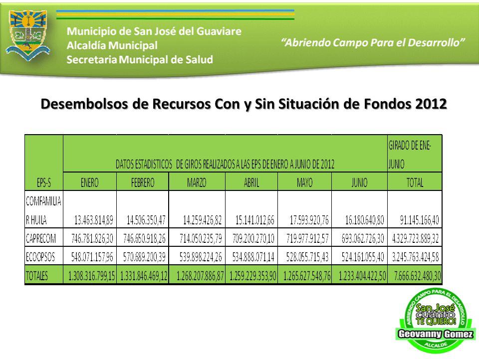 Desembolsos de Recursos Con y Sin Situación de Fondos 2012 Desembolsos de Recursos Con y Sin Situación de Fondos 2012