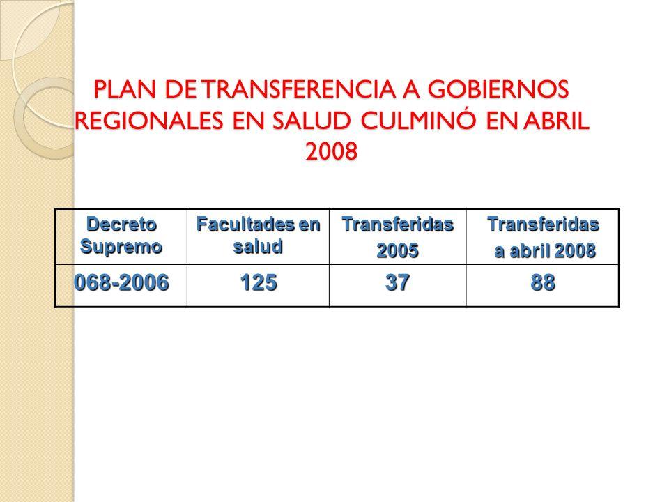 PLAN DE TRANSFERENCIA A GOBIERNOS REGIONALES EN SALUD CULMINÓ EN ABRIL 2008 Decreto Supremo Facultades en salud Transferidas2005Transferidas a abril 2
