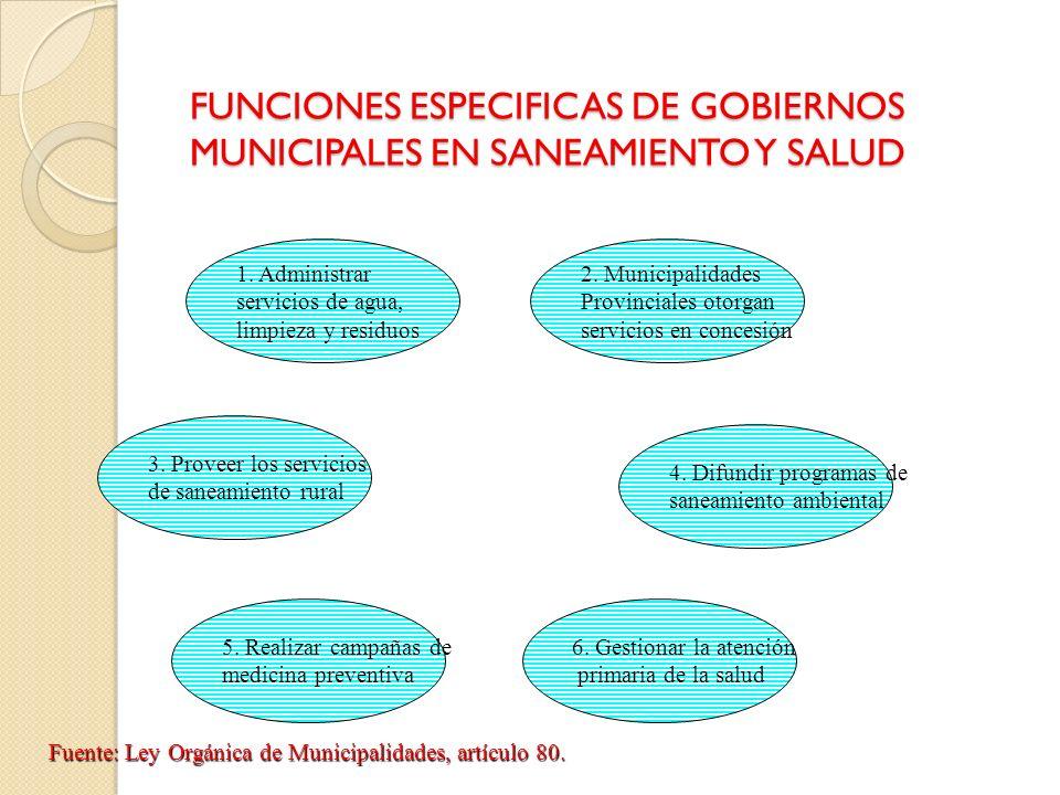 FUNCIONES ESPECIFICAS DE GOBIERNOS MUNICIPALES EN SANEAMIENTO Y SALUD 1. Administrar servicios de agua, limpieza y residuos 3. Proveer los servicios d
