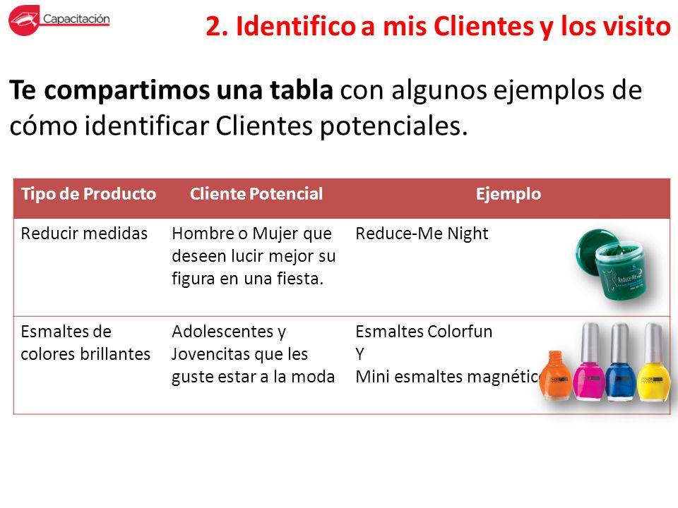 Te compartimos una tabla con algunos ejemplos de cómo identificar Clientes potenciales. 2. Identifico a mis Clientes y los visito Tipo de ProductoClie