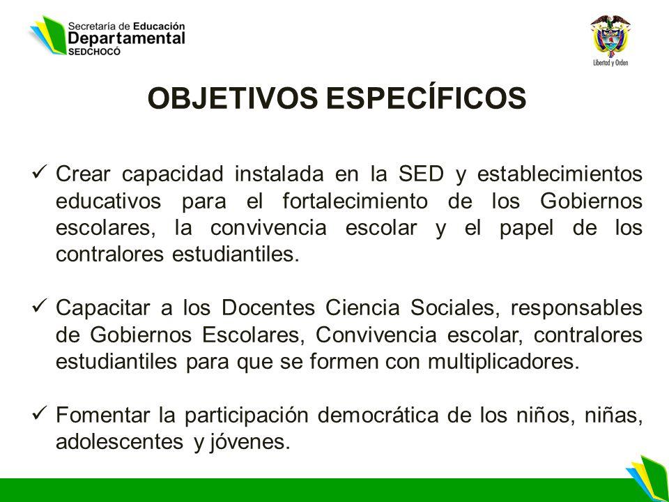 OBJETIVOS ESPECÍFICOS Crear capacidad instalada en la SED y establecimientos educativos para el fortalecimiento de los Gobiernos escolares, la convive