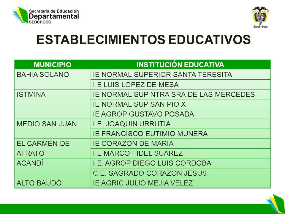 ENCUENTRO DE DOCENTES DE SOCIALES El 12 y 13 de Septiembre de 2013 se dieron cita en Quibdó, 124 profesores en el Primer Encuentro de Docentes de Sociales encargados de los Gobiernos Escolares.