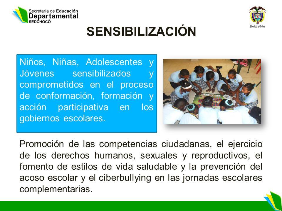 SENSIBILIZACIÓN Niños, Niñas, Adolescentes y Jóvenes sensibilizados y comprometidos en el proceso de conformación, formación y acción participativa en