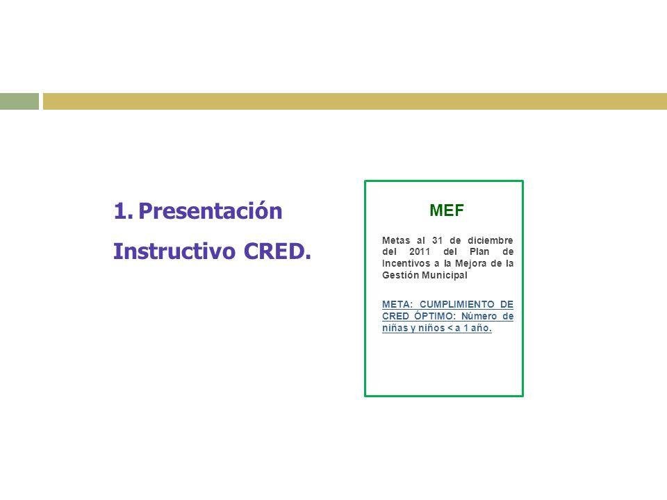 2.Presentación de Instructivo.