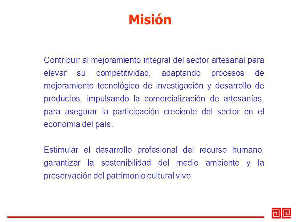 Misión Contribuir al mejoramiento integral del sector artesanal para elevar su competitividad, adaptando procesos de mejoramiento tecnológico de inves