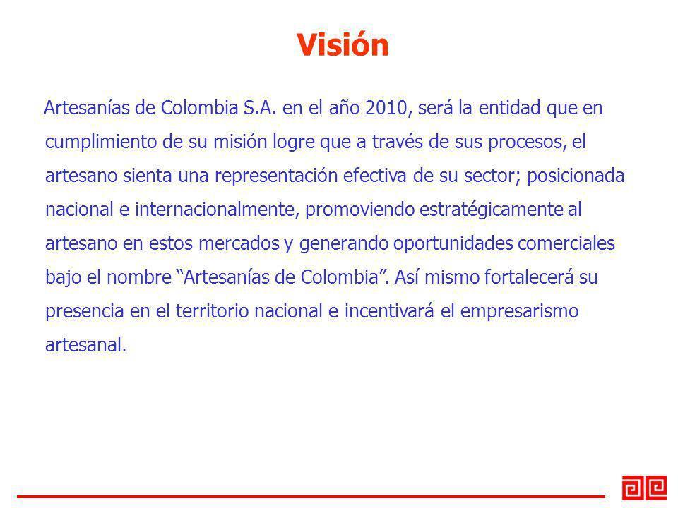 Artesanías de Colombia S.A. en el año 2010, será la entidad que en cumplimiento de su misión logre que a través de sus procesos, el artesano sienta un