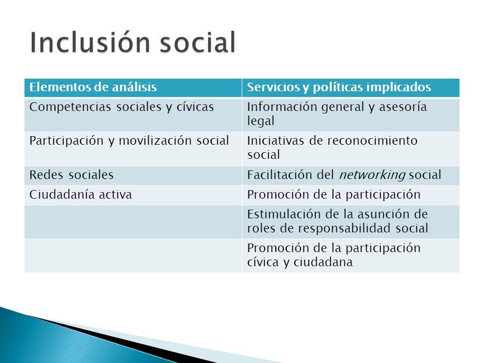 Elementos de análisisServicios y políticas implicados Competencias sociales y cívicasInformación general y asesoría legal Participación y movilización