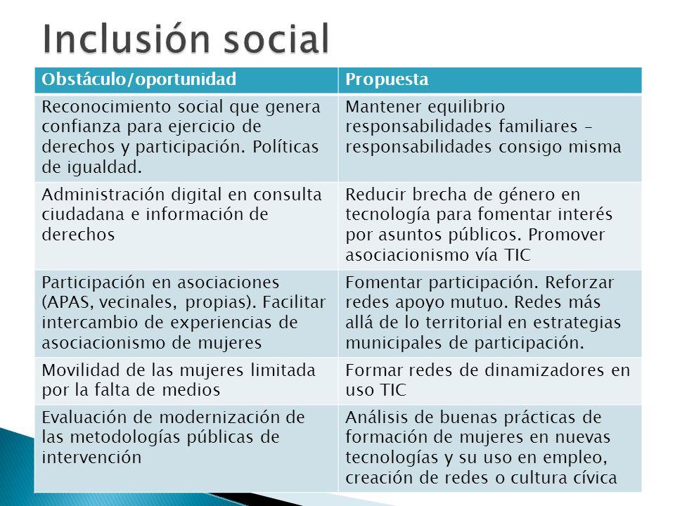 Obstáculo/oportunidadPropuesta Reconocimiento social que genera confianza para ejercicio de derechos y participación. Políticas de igualdad. Mantener