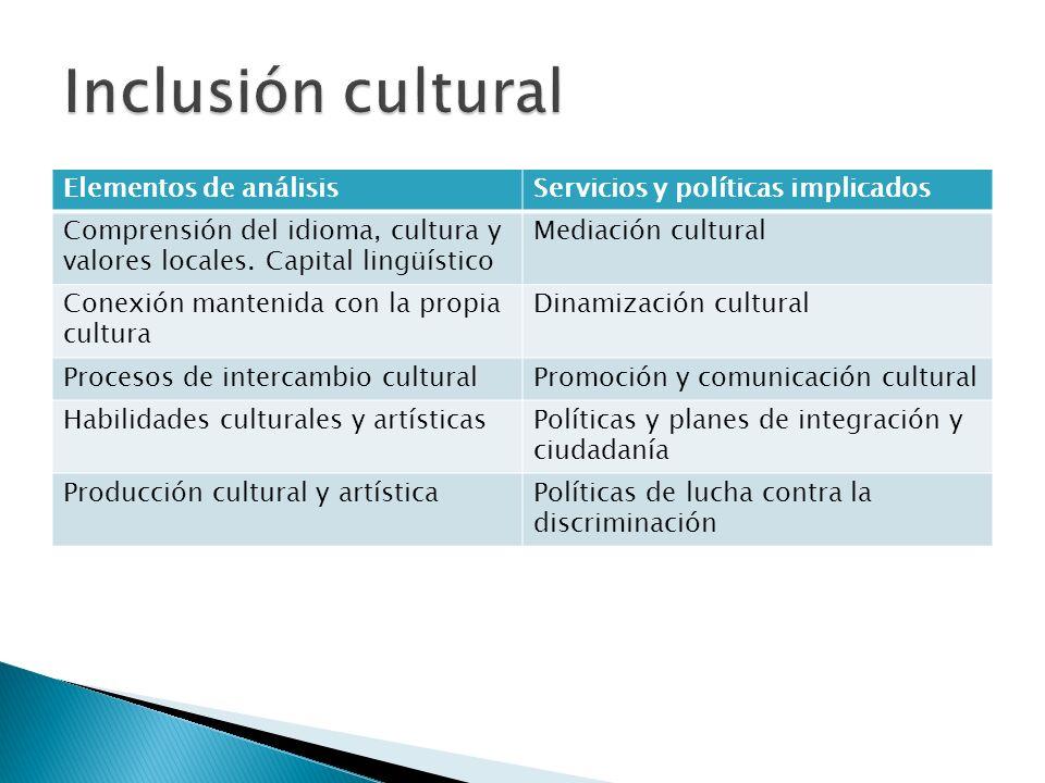 Elementos de análisisServicios y políticas implicados Comprensión del idioma, cultura y valores locales. Capital lingüístico Mediación cultural Conexi