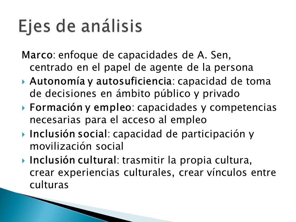 Marco: enfoque de capacidades de A. Sen, centrado en el papel de agente de la persona Autonomía y autosuficiencia: capacidad de toma de decisiones en
