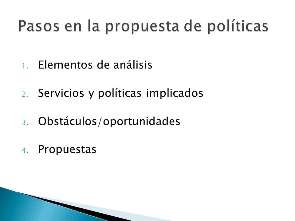 1. Elementos de análisis 2. Servicios y políticas implicados 3. Obstáculos/oportunidades 4. Propuestas