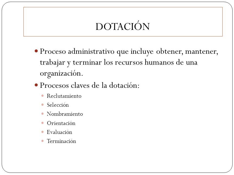 DOTACIÓN Proceso administrativo que incluye obtener, mantener, trabajar y terminar los recursos humanos de una organización. Procesos claves de la dot