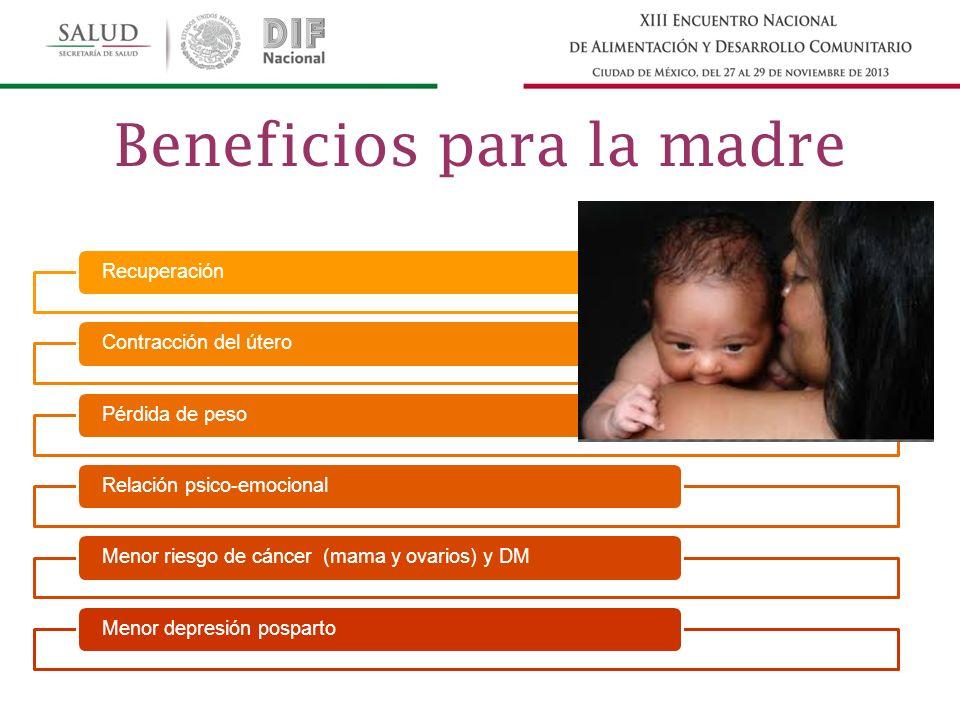 RecuperaciónContracción del úteroPérdida de pesoRelación psico-emocionalMenor riesgo de cáncer (mama y ovarios) y DMMenor depresión posparto Beneficios para la madre