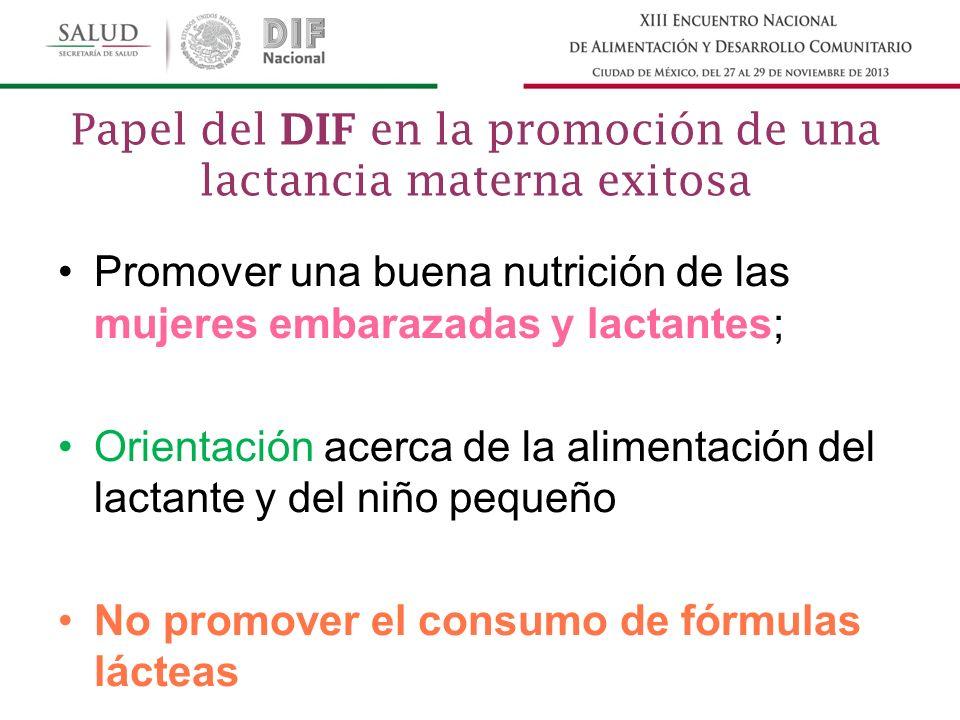 Promover una buena nutrición de las mujeres embarazadas y lactantes; Orientación acerca de la alimentación del lactante y del niño pequeño No promover el consumo de fórmulas lácteas Papel del DIF en la promoción de una lactancia materna exitosa