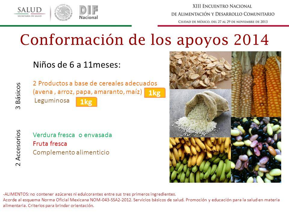 Niños de 6 a 11meses: 2 Productos a base de cereales adecuados (avena, arroz, papa, amaranto, maíz) Leguminosa Verdura fresca o envasada Fruta fresca