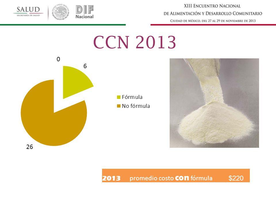 2013 promedio costo con fórmula $220 CCN 2013