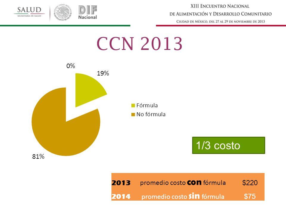 2013 promedio costo con fórmula $220 2014 promedio costo sin fórmula $75 1/3 costo CCN 2013