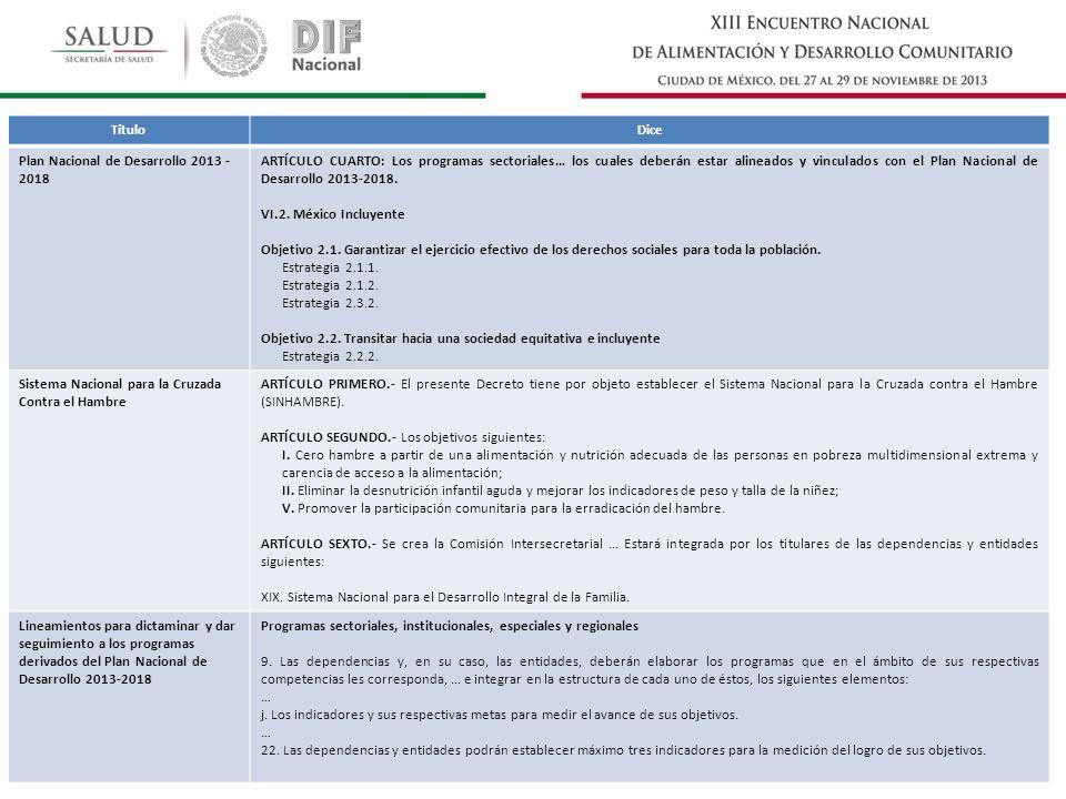 TítuloDice Plan Nacional de Desarrollo 2013 - 2018 ARTÍCULO CUARTO: Los programas sectoriales… los cuales deberán estar alineados y vinculados con el