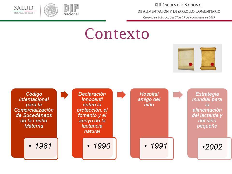 Código Internacional para la Comercialización de Sucedáneos de la Leche Materna 1981 Declaración Innocenti sobre la protección, el fomento y el apoyo