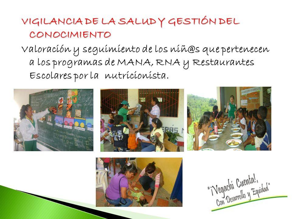 VIGILANCIA DE LA SALUD Y GESTIÓN DEL CONOCIMIENTO Valoración y seguimiento de los niñ@s que pertenecen a los programas de MANA, RNA y Restaurantes Escolares por la nutricionista.