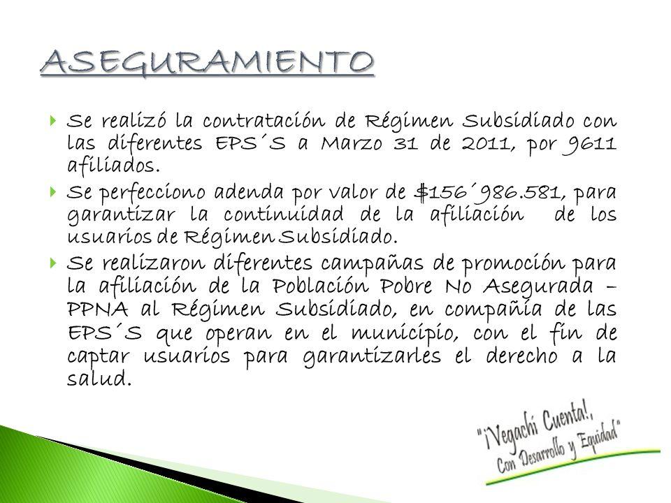 Se realizó la contratación de Régimen Subsidiado con las diferentes EPS´S a Marzo 31 de 2011, por 9611 afiliados. Se perfecciono adenda por valor de $
