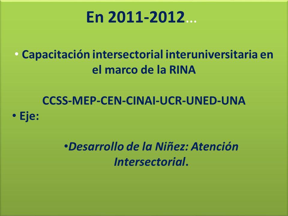 En 2011-2012… Capacitación intersectorial interuniversitaria en el marco de la RINA CCSS-MEP-CEN-CINAI-UCR-UNED-UNA Eje: Desarrollo de la Niñez: Atenc