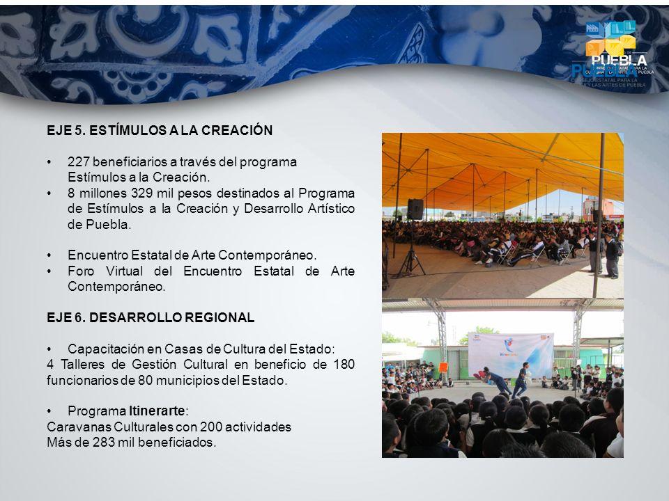 EJE 5. ESTÍMULOS A LA CREACIÓN 227 beneficiarios a través del programa Estímulos a la Creación. 8 millones 329 mil pesos destinados al Programa de Est