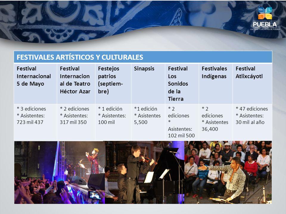 FESTIVALES ARTÍSTICOS Y CULTURALES Festival Internacional 5 de Mayo Festival Internacion al de Teatro Héctor Azar Festejos patrios (septiem- bre) Sina