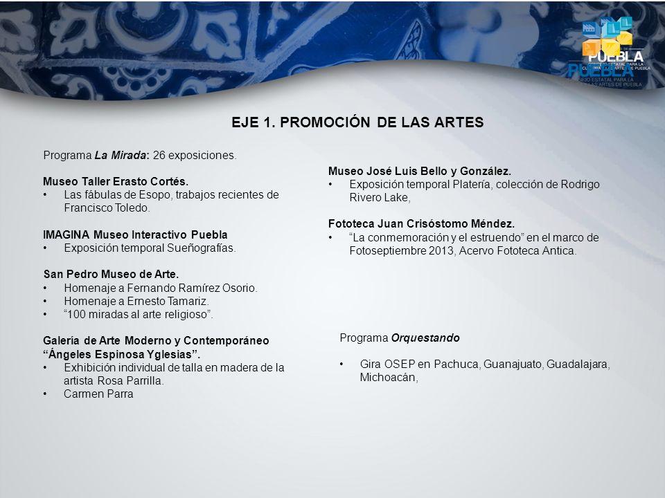 Programa Orquestando Gira OSEP en Pachuca, Guanajuato, Guadalajara, Michoacán, EJE 1. PROMOCIÓN DE LAS ARTES Programa La Mirada: 26 exposiciones. Muse