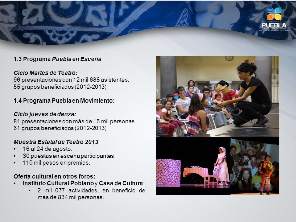 1.3 Programa Puebla en Escena Ciclo Martes de Teatro: 96 presentaciones con 12 mil 688 asistentes. 55 grupos beneficiados (2012-2013) 1.4 Programa Pue