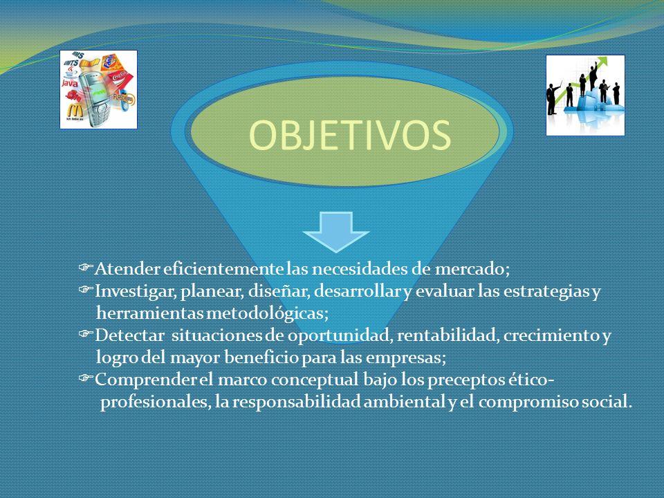 OBJETIVOS Atender eficientemente las necesidades de mercado; Investigar, planear, diseñar, desarrollar y evaluar las estrategias y herramientas metodo