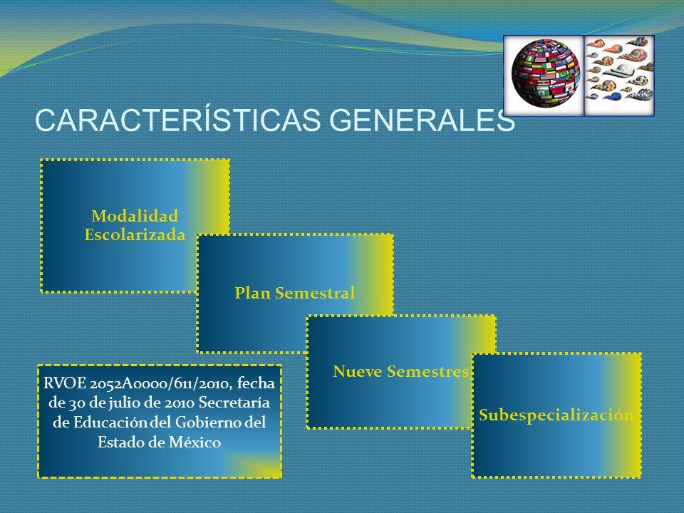 CARACTERÍSTICAS GENERALES Modalidad Escolarizada Plan Semestral Nueve Semestres Subespecialización RVOE 2052A0000/611/2010, fecha de 30 de julio de 20