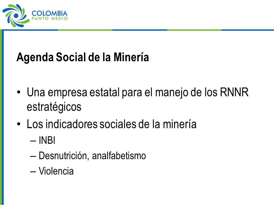 Agenda Social de la Minería Una empresa estatal para el manejo de los RNNR estratégicos Los indicadores sociales de la minería – INBI – Desnutrición, analfabetismo – Violencia