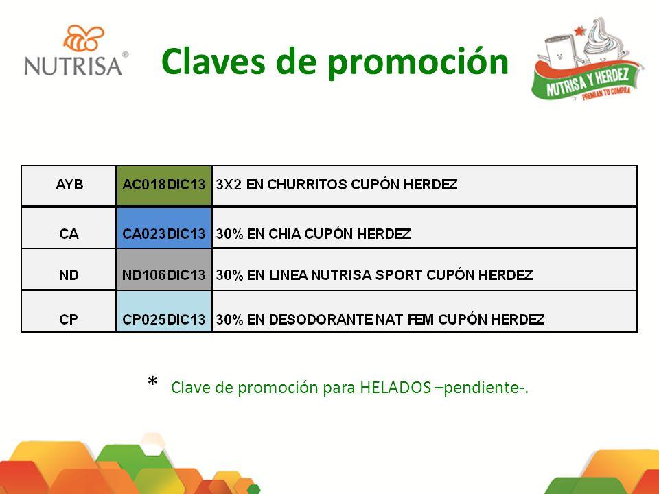 Claves de promoción * Clave de promoción para HELADOS –pendiente-.
