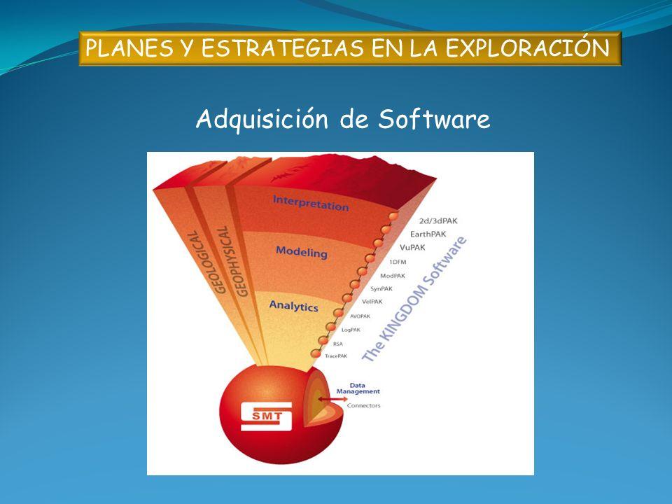 PLANES Y ESTRATEGIAS EN LA EXPLORACIÓN Adquisición de Software