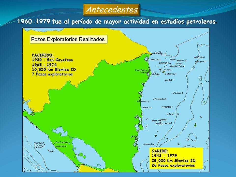 Antecedentes PACIFICO: 1930 : San Cayetano 1965 – 1974 10,820 Km Sísmica 2D 7 Pozos exploratorios CARIBE: 1943 - 1979 25,000 Km Sísmica 2D 26 Pozos ex