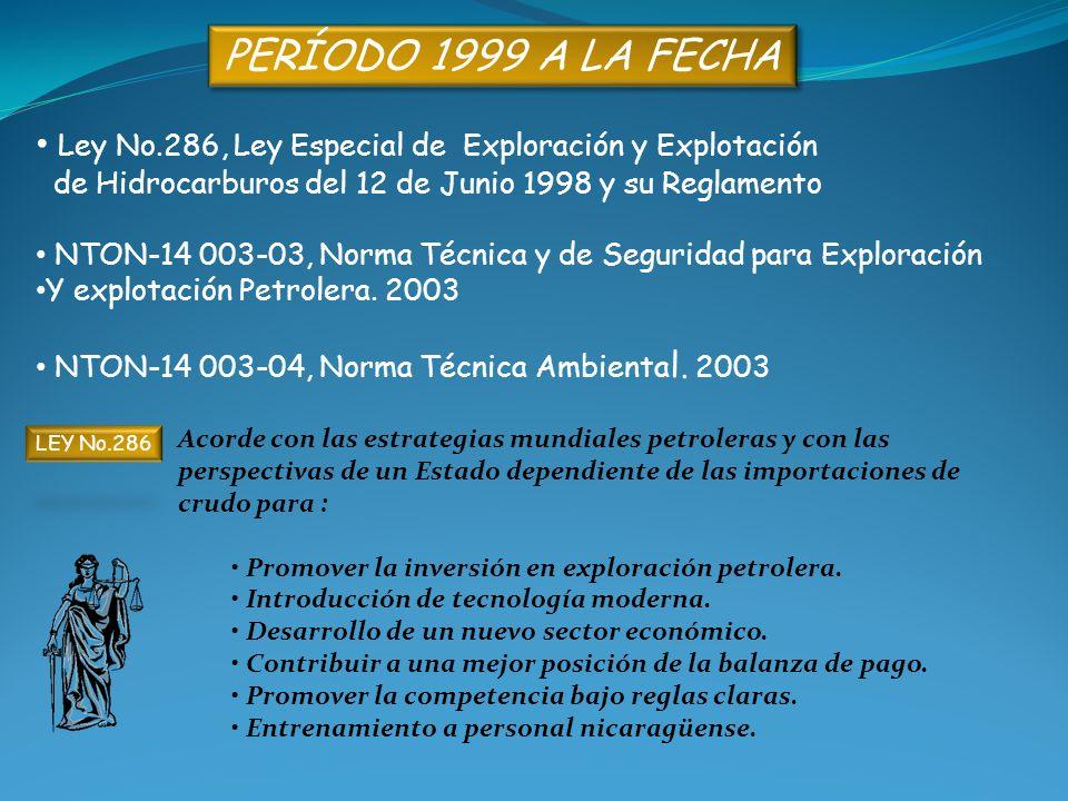 PERÍODO 1999 A LA FECHA Ley No.286, Ley Especial de Exploración y Explotación de Hidrocarburos del 12 de Junio 1998 y su Reglamento NTON-14 003-03, No