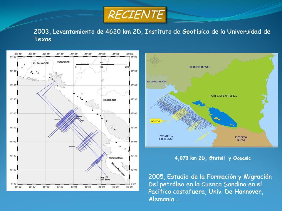 RECIENTE 2003, Levantamiento de 4620 km 2D, Instituto de Geofísica de la Universidad de Texas 4,073 km 2D, Statoil y Oceanic 2005, Estudio de la Forma