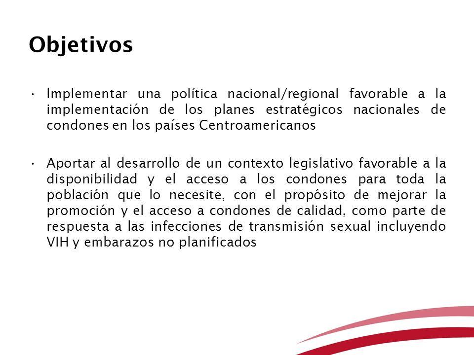 Resultados Apertura a nivel de gobiernos ante la necesidad de los insumos preventivos Información disponible de tamaños de mercado Conocimiento de legislaciones nacionales en materia de insumos preventivos
