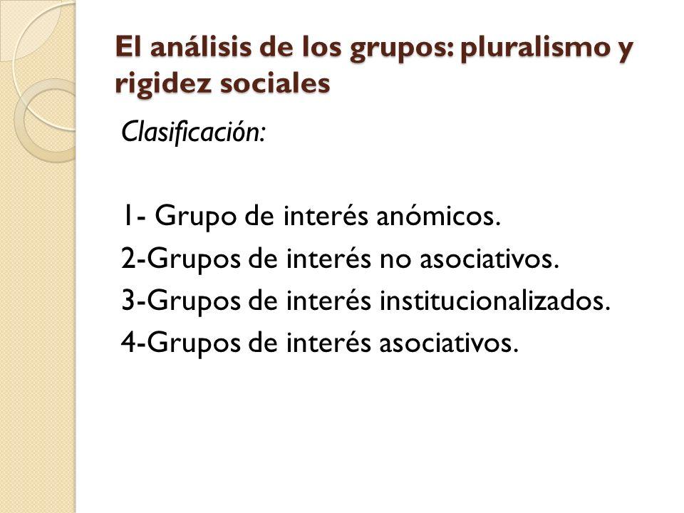 El análisis de los grupos: pluralismo y rigidez sociales Clasificación: 1- Grupo de interés anómicos. 2-Grupos de interés no asociativos. 3-Grupos de