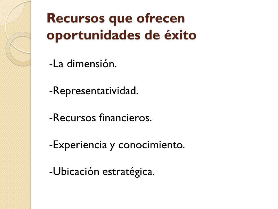 Recursos que ofrecen oportunidades de éxito -La dimensión. -Representatividad. -Recursos financieros. -Experiencia y conocimiento. -Ubicación estratég