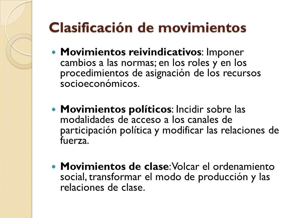 Clasificación de movimientos Movimientos reivindicativos: Imponer cambios a las normas; en los roles y en los procedimientos de asignación de los recu