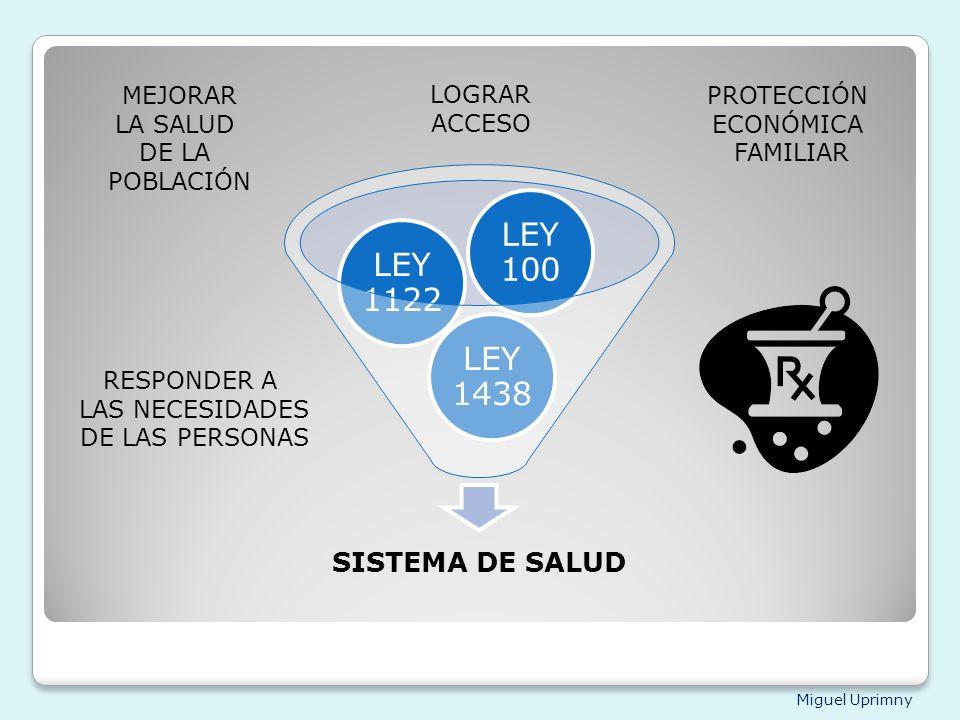Miguel Uprimny MEJORAR LA SALUD DE LA POBLACIÓN PROTECCIÓN ECONÓMICA FAMILIAR RESPONDER A LAS NECESIDADES DE LAS PERSONAS SISTEMA DE SALUD LEY 1438 LE