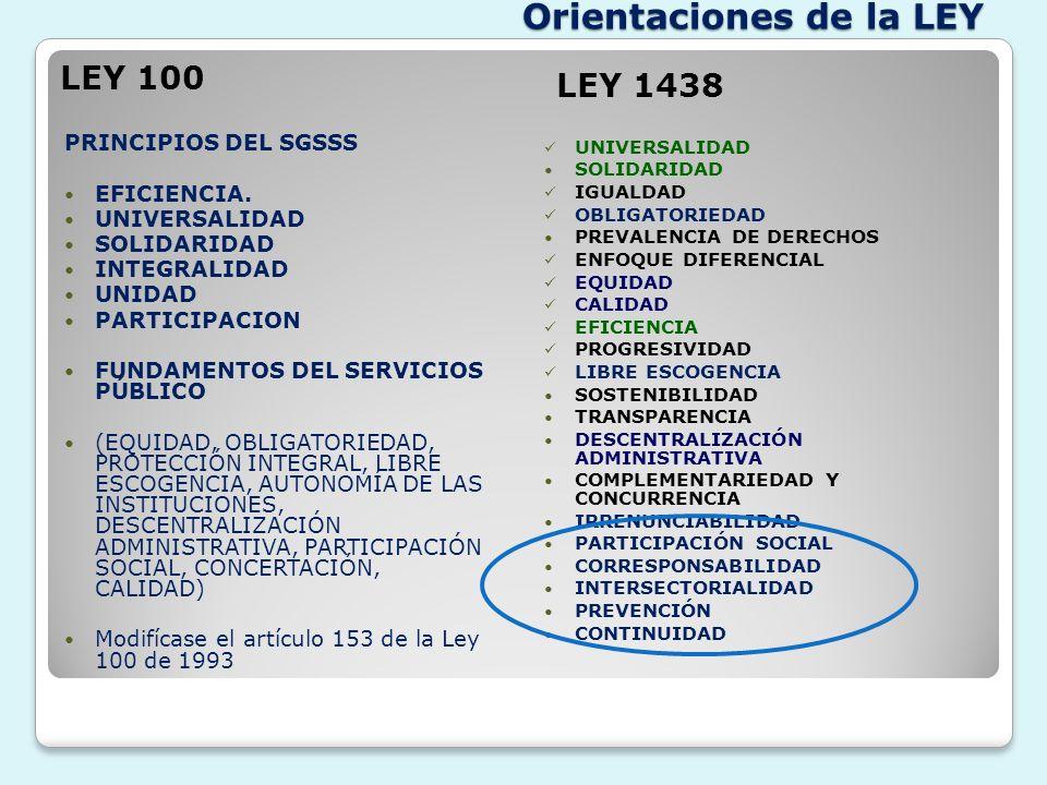 LEY 100 LEY 1438 PRINCIPIOS DEL SGSSS EFICIENCIA. UNIVERSALIDAD SOLIDARIDAD INTEGRALIDAD UNIDAD PARTICIPACION FUNDAMENTOS DEL SERVICIOS PÚBLICO (EQUID