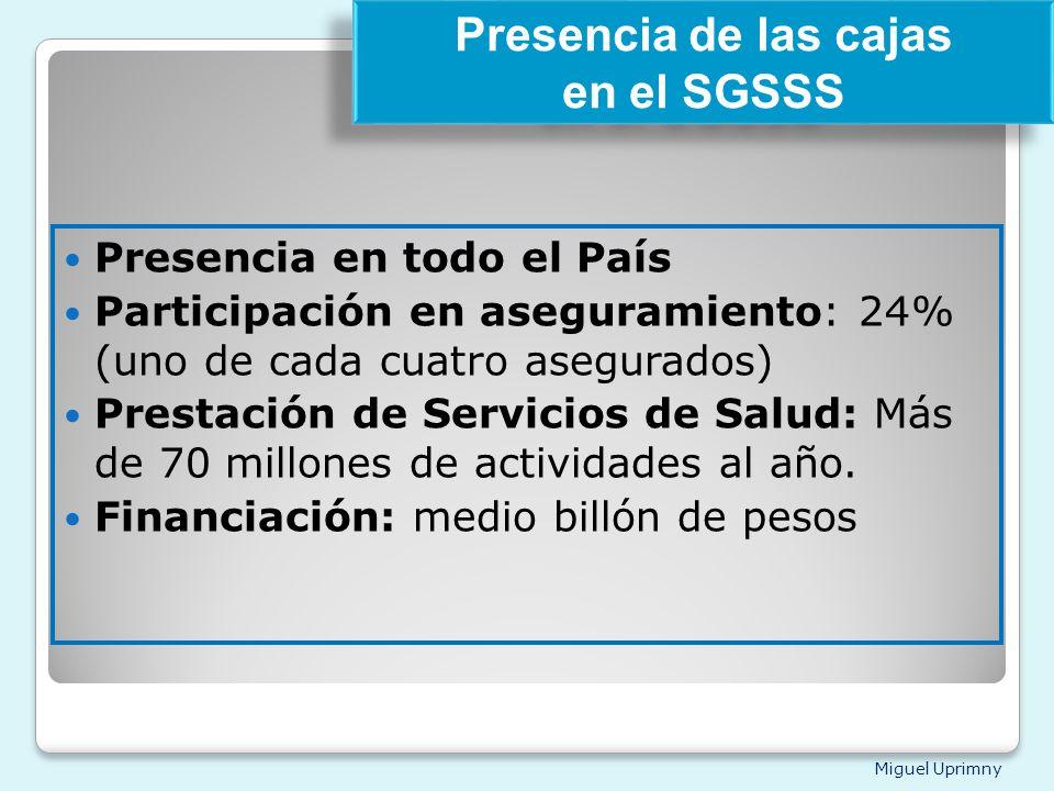 Miguel Uprimny Presencia en todo el País Participación en aseguramiento: 24% (uno de cada cuatro asegurados) Prestación de Servicios de Salud: Más de
