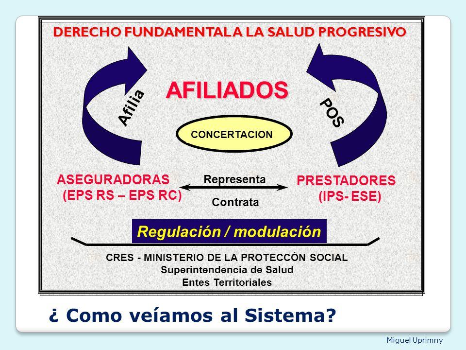Miguel Uprimny CONCERTACION AFILIADOS PRESTADORES (IPS- ESE) Afilia POS Contrata Regulación / modulación CRES - MINISTERIO DE LA PROTECCÓN SOCIAL Supe