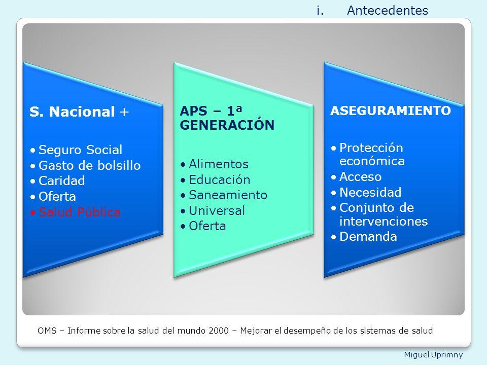 Miguel Uprimny S. Nacional + Seguro Social Gasto de bolsillo Caridad Oferta Salud Pública APS – 1ª GENERACIÓN Alimentos Educación Saneamiento Universa